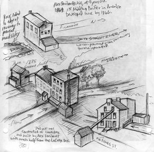 StrRiver Mill Sketches