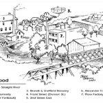 Alexander Faribault's Neighborhood